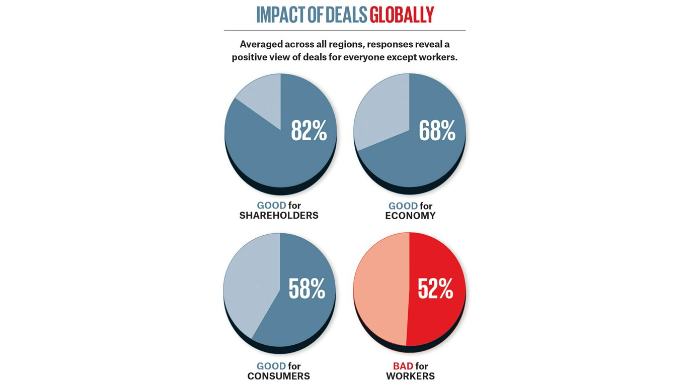 Insight_Impact-of-Deals-Globally1.jpg